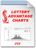 Lottery Advantage Charts Printed for Your Game