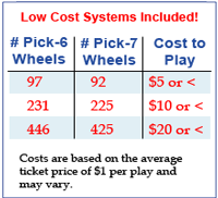 Low Cost Pick6 and Pick7 Wheeling Systems